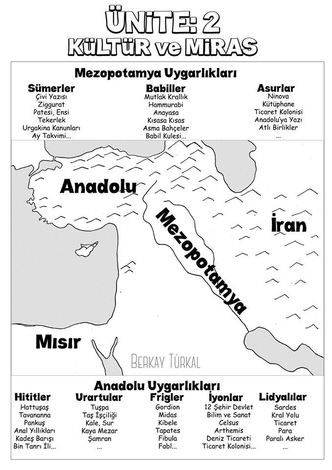 Anadolu ve Mezopotamya Uygarlıkları.jpg