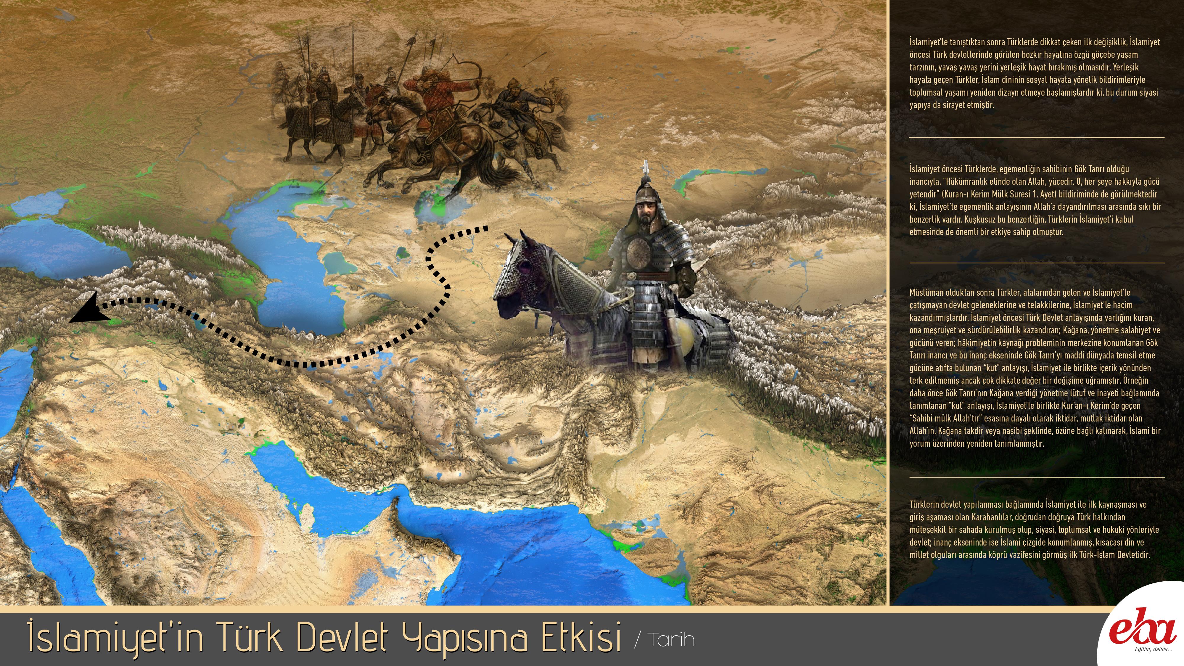 EBA islamiyetin-turk-devlet-yapisina-etkisi.jpg