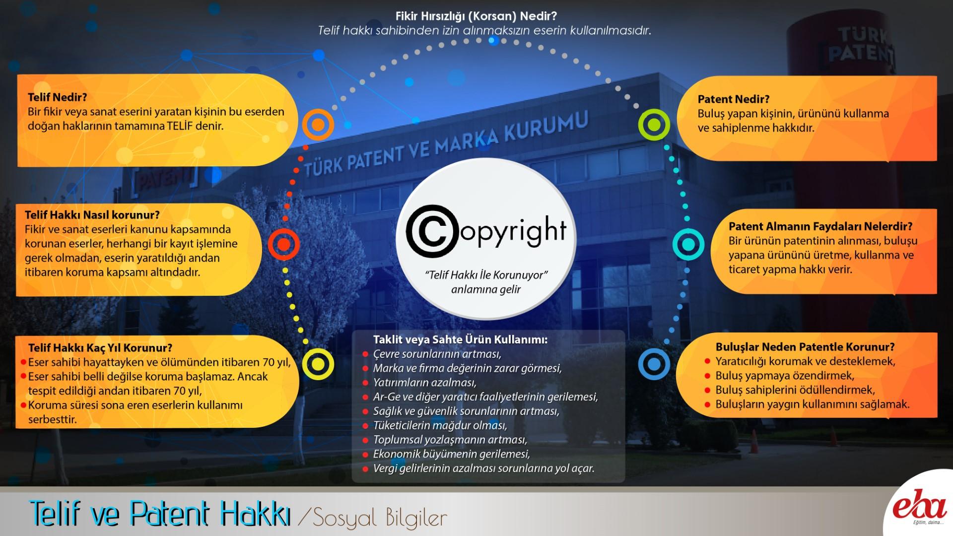 EBA Telif ve Patent Hakkı (Büyük).jpg
