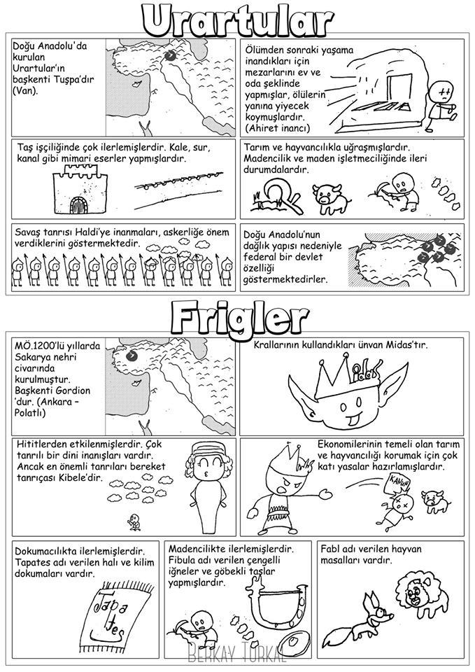 Urartu ve Frigler.jpg